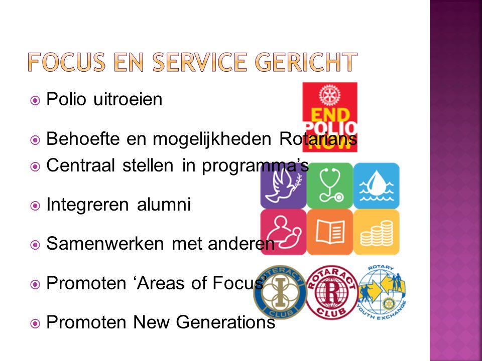  Polio uitroeien  Behoefte en mogelijkheden Rotarians  Centraal stellen in programma's  Integreren alumni  Samenwerken met anderen  Promoten 'Ar