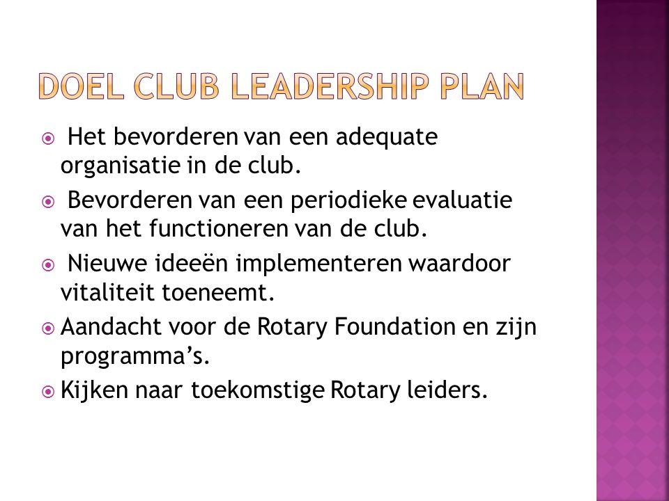  Het bevorderen van een adequate organisatie in de club.  Bevorderen van een periodieke evaluatie van het functioneren van de club.  Nieuwe ideeën