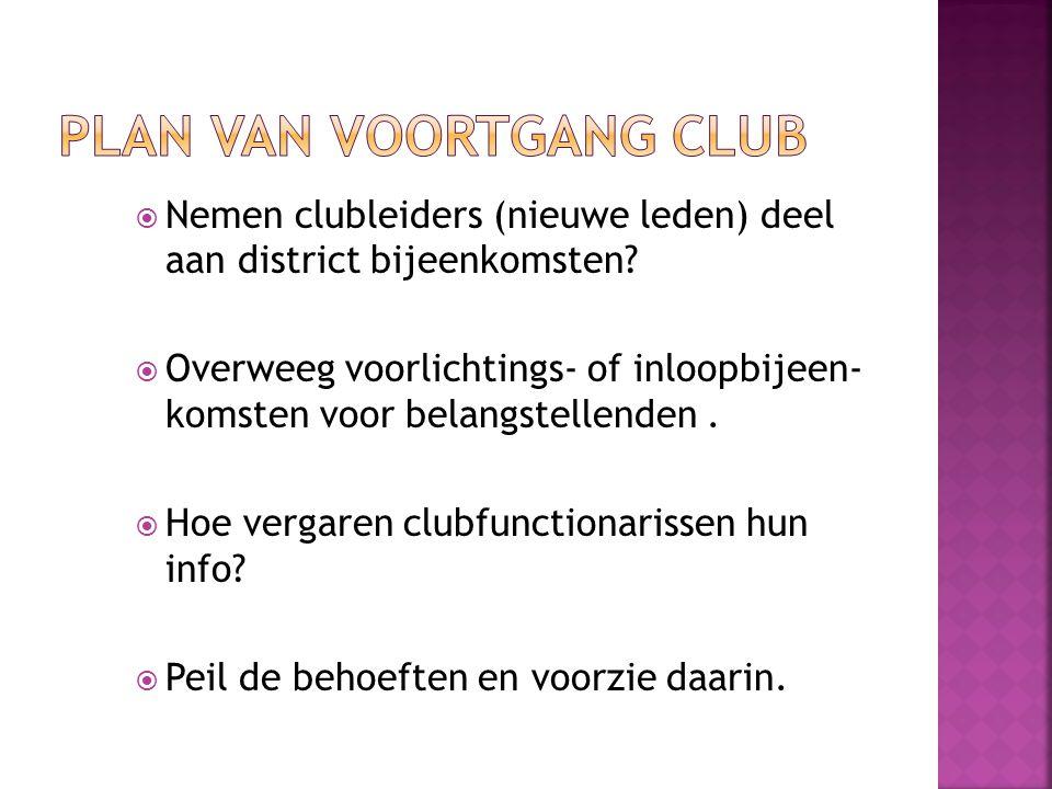  Nemen clubleiders (nieuwe leden) deel aan district bijeenkomsten?  Overweeg voorlichtings- of inloopbijeen- komsten voor belangstellenden.  Hoe ve