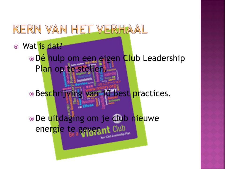  Wat is dat?  Dé hulp om een eigen Club Leadership Plan op te stellen.  Beschrijving van 10 best practices.  De uitdaging om je club nieuwe energi