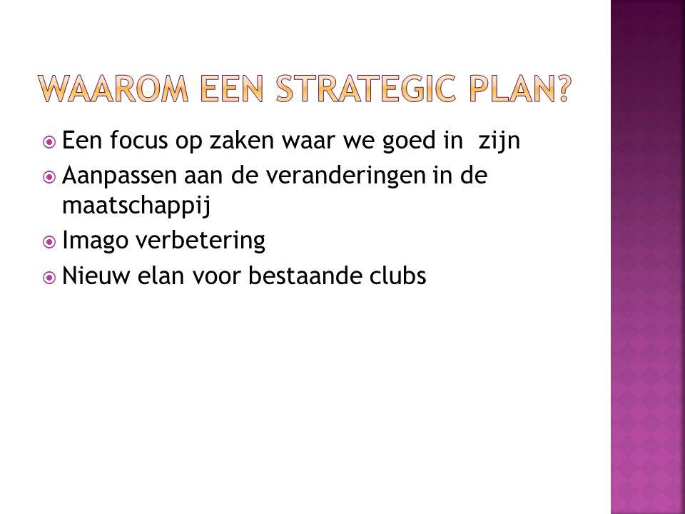  Een focus op zaken waar we goed in zijn  Aanpassen aan de veranderingen in de maatschappij  Imago verbetering  Nieuw elan voor bestaande clubs