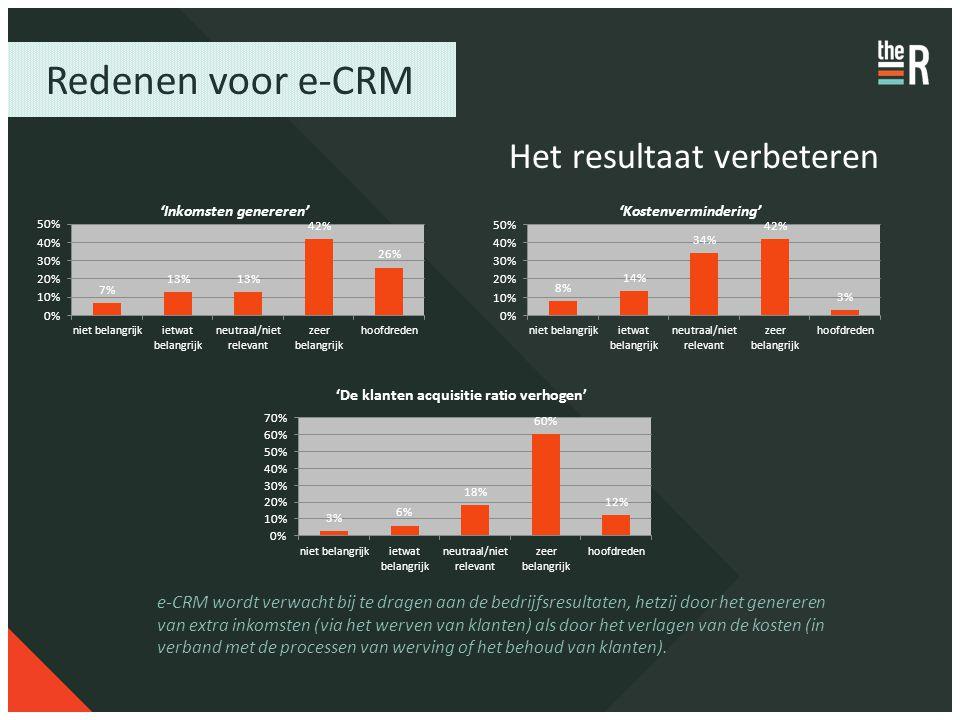 Het resultaat verbeteren e-CRM wordt verwacht bij te dragen aan de bedrijfsresultaten, hetzij door het genereren van extra inkomsten (via het werven v