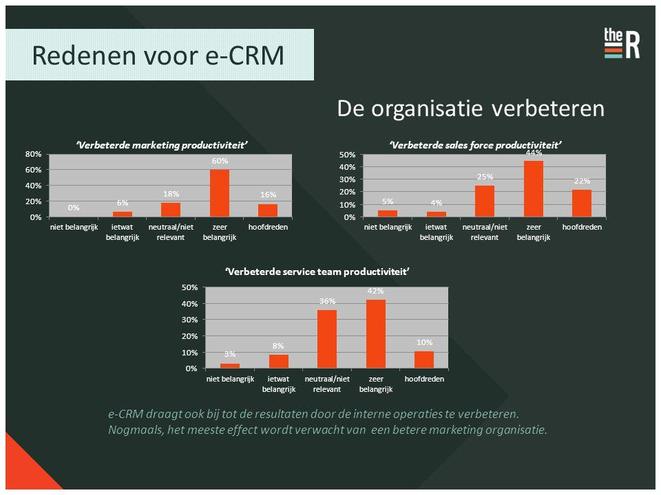 Redenen voor e-CRM De organisatie verbeteren e-CRM draagt ook bij tot de resultaten door de interne operaties te verbeteren. Nogmaals, het meeste effe