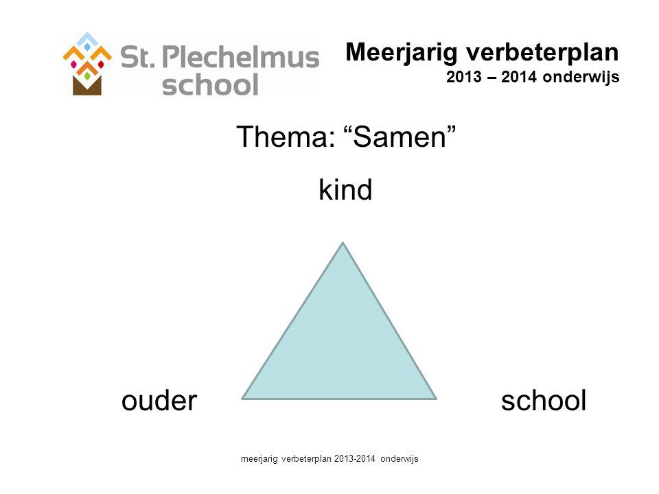 Meerjarig verbeterplan 2013 – 2014 onderwijs Thema: Samen kind ouderschool meerjarig verbeterplan 2013-2014 onderwijs