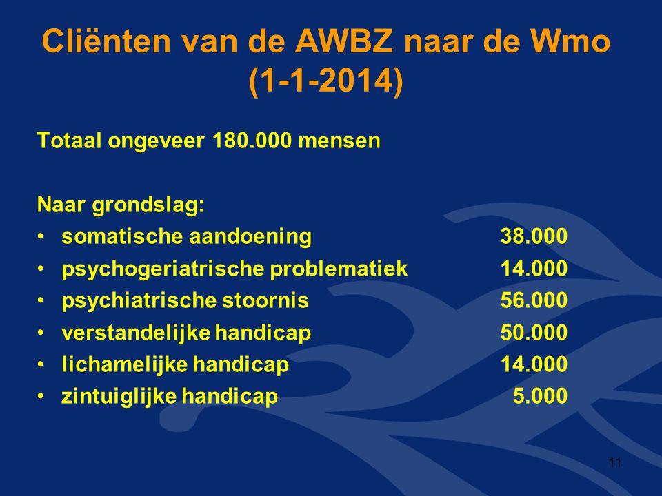 Cliënten van de AWBZ naar de Wmo (1-1-2014) Totaal ongeveer 180.000 mensen Naar grondslag: •somatische aandoening 38.000 •psychogeriatrische problemat