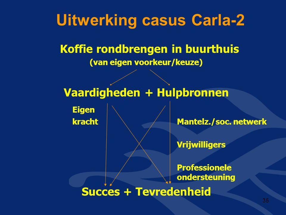 Uitwerking casus Carla-2 Koffie rondbrengen in buurthuis (van eigen voorkeur/keuze) Vaardigheden + Hulpbronnen Eigen kracht Mantelz./soc. netwerk Vrij