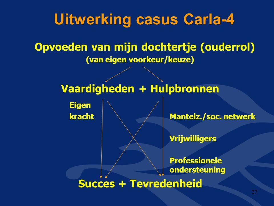 Uitwerking casus Carla-4 Opvoeden van mijn dochtertje (ouderrol) (van eigen voorkeur/keuze) Vaardigheden + Hulpbronnen Eigen kracht Mantelz./soc. netw