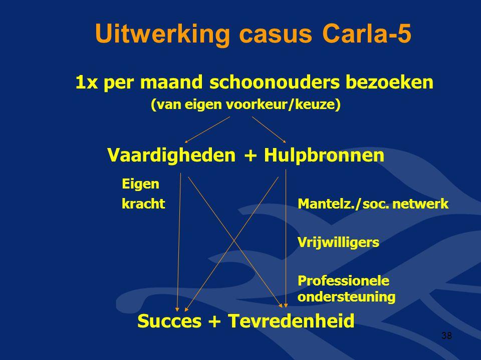Uitwerking casus Carla-5 1x per maand schoonouders bezoeken (van eigen voorkeur/keuze) Vaardigheden + Hulpbronnen Eigen kracht Mantelz./soc. netwerk V