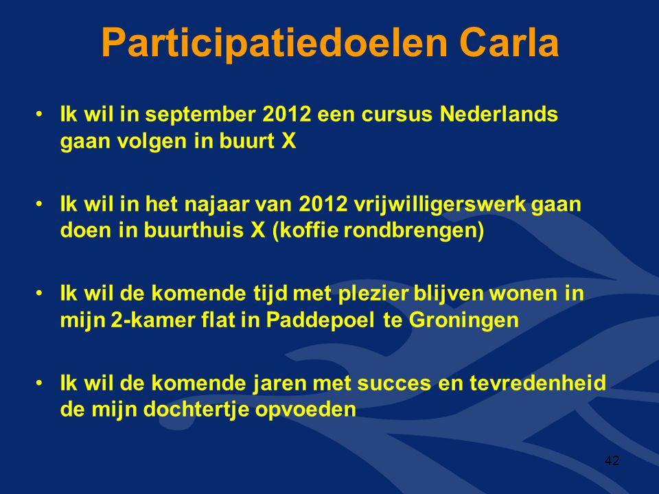 Participatiedoelen Carla •Ik wil in september 2012 een cursus Nederlands gaan volgen in buurt X •Ik wil in het najaar van 2012 vrijwilligerswerk gaan