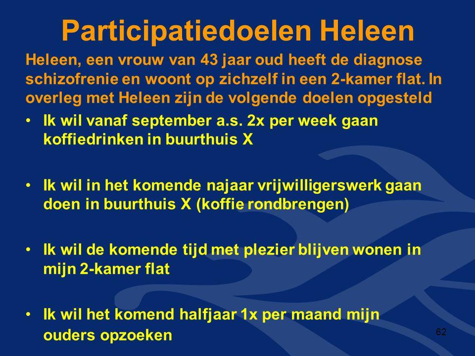 Participatiedoelen Heleen Heleen, een vrouw van 43 jaar oud heeft de diagnose schizofrenie en woont op zichzelf in een 2-kamer flat. In overleg met He