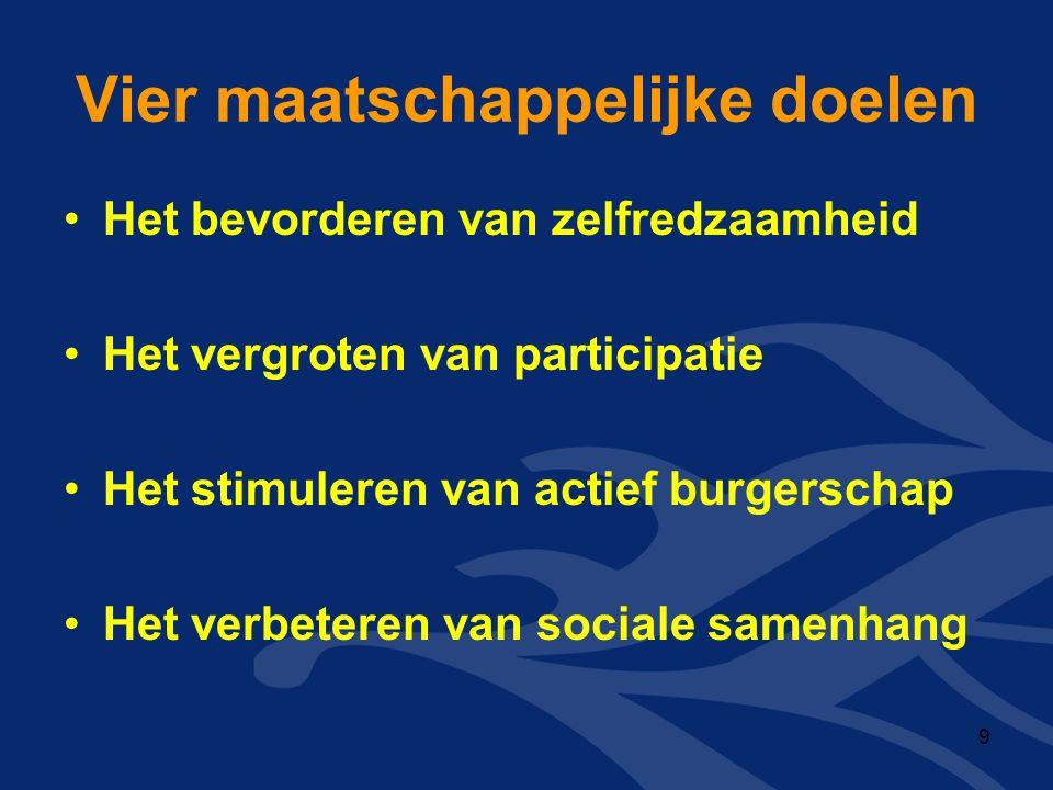 Vier maatschappelijke doelen •Het bevorderen van zelfredzaamheid •Het vergroten van participatie •Het stimuleren van actief burgerschap •Het verbetere