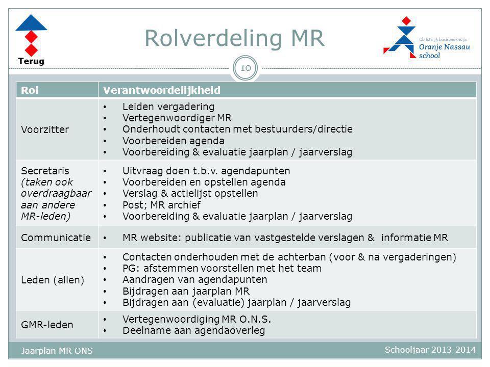 Rolverdeling MR RolVerantwoordelijkheid Voorzitter • Leiden vergadering • Vertegenwoordiger MR • Onderhoudt contacten met bestuurders/directie • Voorb