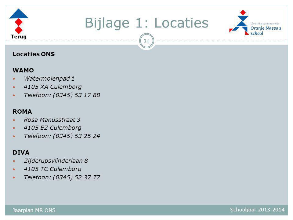Bijlage 1: Locaties Locaties ONS WAMO  Watermolenpad 1  4105 XA Culemborg  Telefoon: (0345) 53 17 88 ROMA  Rosa Manusstraat 3  4105 EZ Culemborg