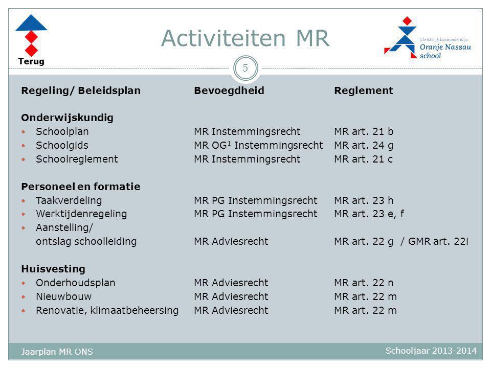 Activiteiten MR Regeling/ BeleidsplanBevoegdheidReglement Onderwijskundig  SchoolplanMR InstemmingsrechtMR art. 21 b  SchoolgidsMR OG 1 Instemmingsr