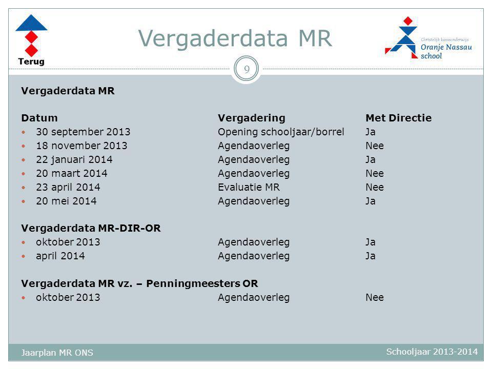 Vergaderdata MR DatumVergaderingMet Directie  30 september 2013Opening schooljaar/borrelJa  18 november 2013AgendaoverlegNee  22 januari 2014Agenda