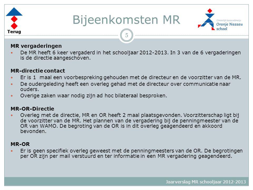 Bijeenkomsten MR MR vergaderingen  De MR heeft 6 keer vergaderd in het schooljaar 2012-2013. In 3 van de 6 vergaderingen is de directie aangeschoven.