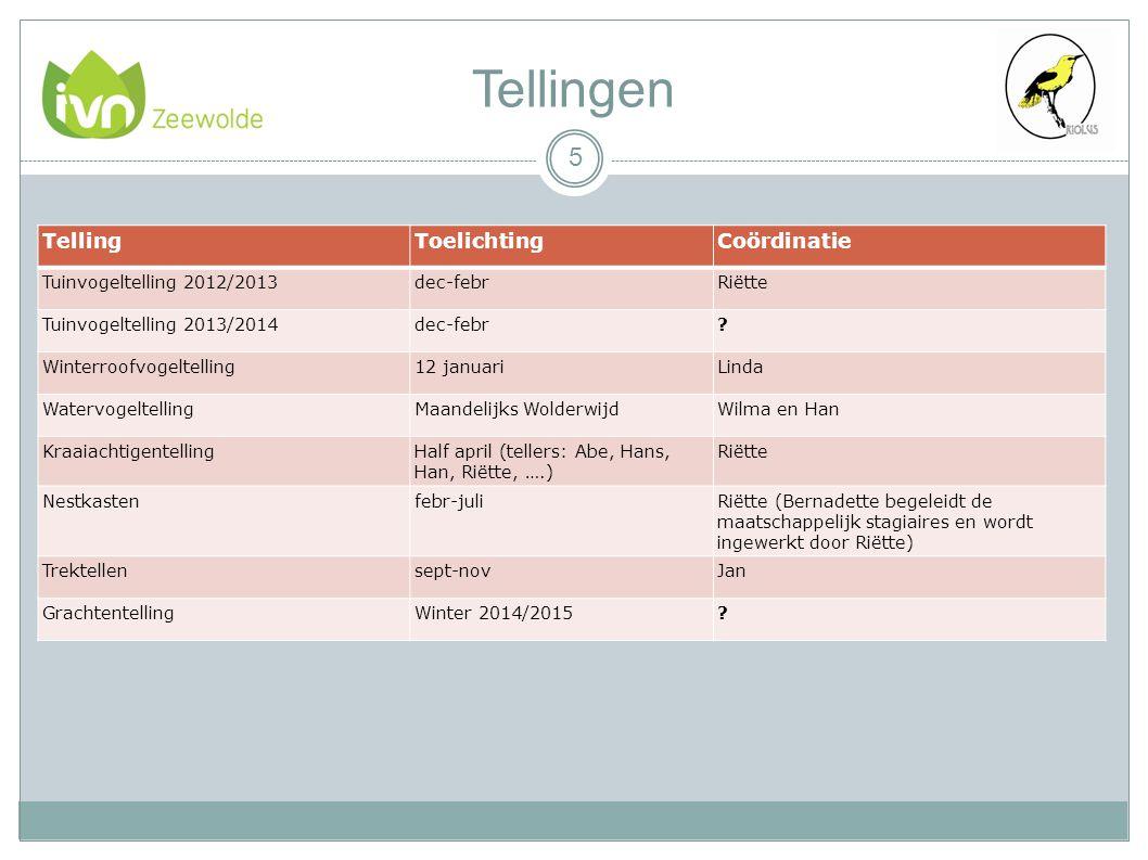 Tellingen 5 TellingToelichtingCoördinatie Tuinvogeltelling 2012/2013dec-febrRiëtte Tuinvogeltelling 2013/2014dec-febr.