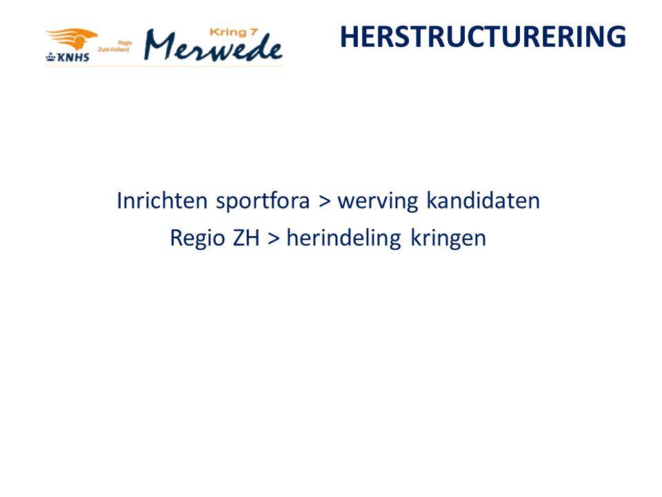 HERSTRUCTURERING Inrichten sportfora > werving kandidaten Regio ZH > herindeling kringen