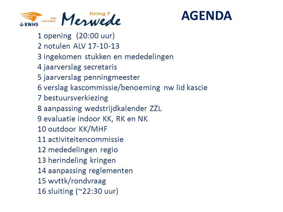 KASCOMMISSIE Leden Henk de Man (Waddesteijnruiters) aftredend Marjolein Brouwer (de Nieuwe Roef) reservelid Marcella van de Berg (Hornedamme) Benoeming nieuw lid!