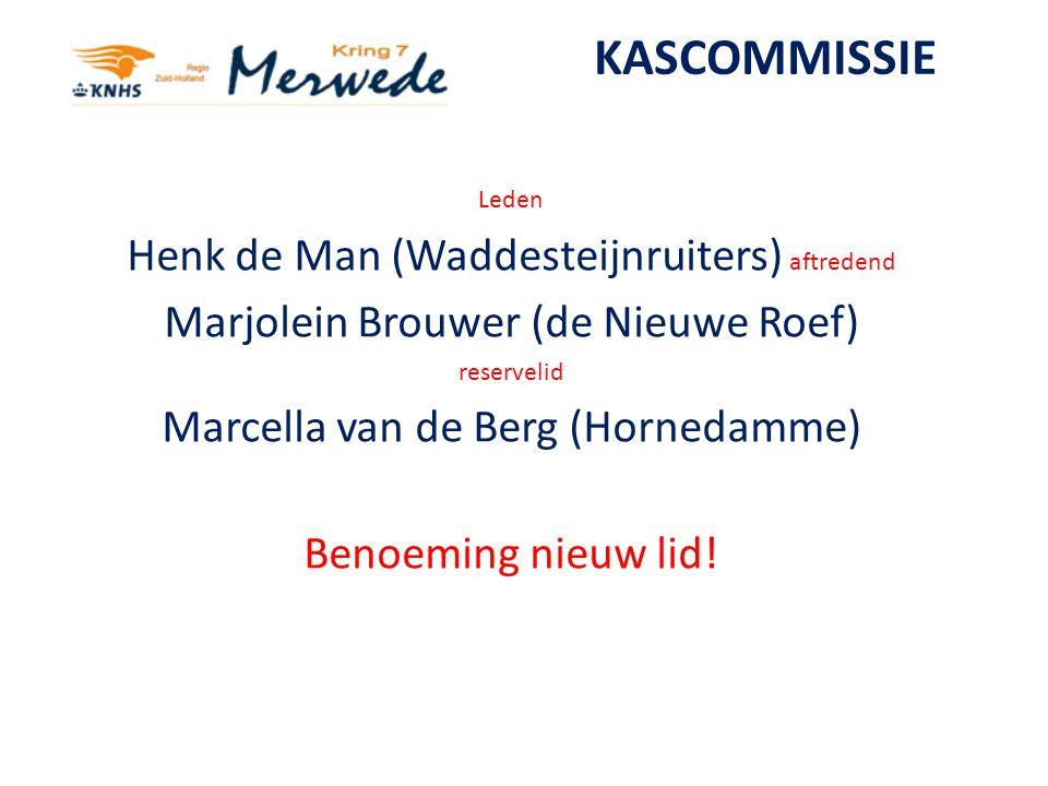 KASCOMMISSIE Leden Henk de Man (Waddesteijnruiters) aftredend Marjolein Brouwer (de Nieuwe Roef) reservelid Marcella van de Berg (Hornedamme) Benoemin
