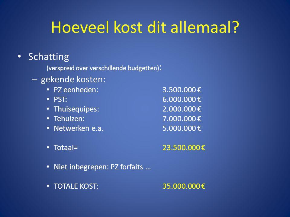 Hoeveel kost dit allemaal? • Schatting (verspreid over verschillende budgetten) : – gekende kosten: • PZ eenheden:3.500.000 € • PST:6.000.000 € • Thui