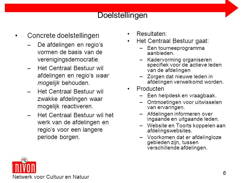 Netwerk voor Cultuur en Natuur 6 Doelstellingen •Concrete doelstellingen –De afdelingen en regio's vormen de basis van de verenigingsdemocratie.