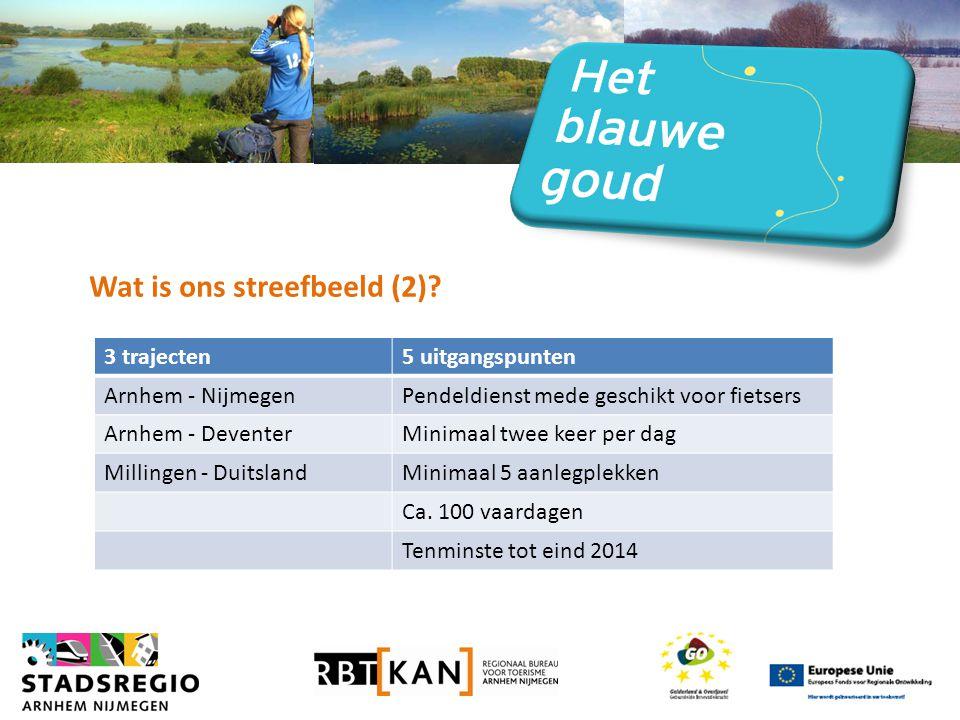 Waar staan we nu.• Zomer a.s. start wekelijkse pendeldienst tussen Arnhem, Nijmegen en Duitsland!.