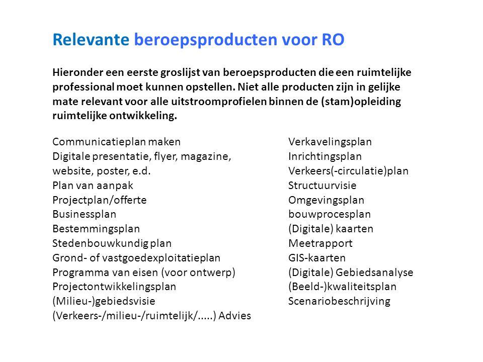 Communicatieplan maken Digitale presentatie, flyer, magazine, website, poster, e.d.