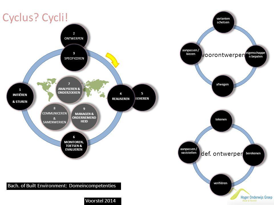 Alles is cyclisch 1 beheren plannen: clusteren / optimaliseren onderhouden inspecteren actualiseren Instandhou- dingsplan realiseren uitvoerings- plan uitvoeren valideren aanpassen opleveren monitoren toetsen evalueren plannen ontwerpen Implemen- teren evalueren monitoren op/bijstellen doelen / visie specificeren contract opstellen selecteren & contracteren contract bewaken wijzigingen beheren initiëren programma van eisen aanbesteden toezien / auditeren sturen