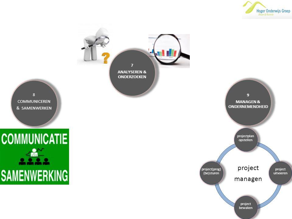project managen projectplan opstellen project uitvoeren project bewaken project(prog) (be)sturen 8 COMMUNICEREN & SAMENWERKEN 9 MANAGEN & ONDERNEMENDHEID 7 ANALYSEREN & ONDERZOEKEN
