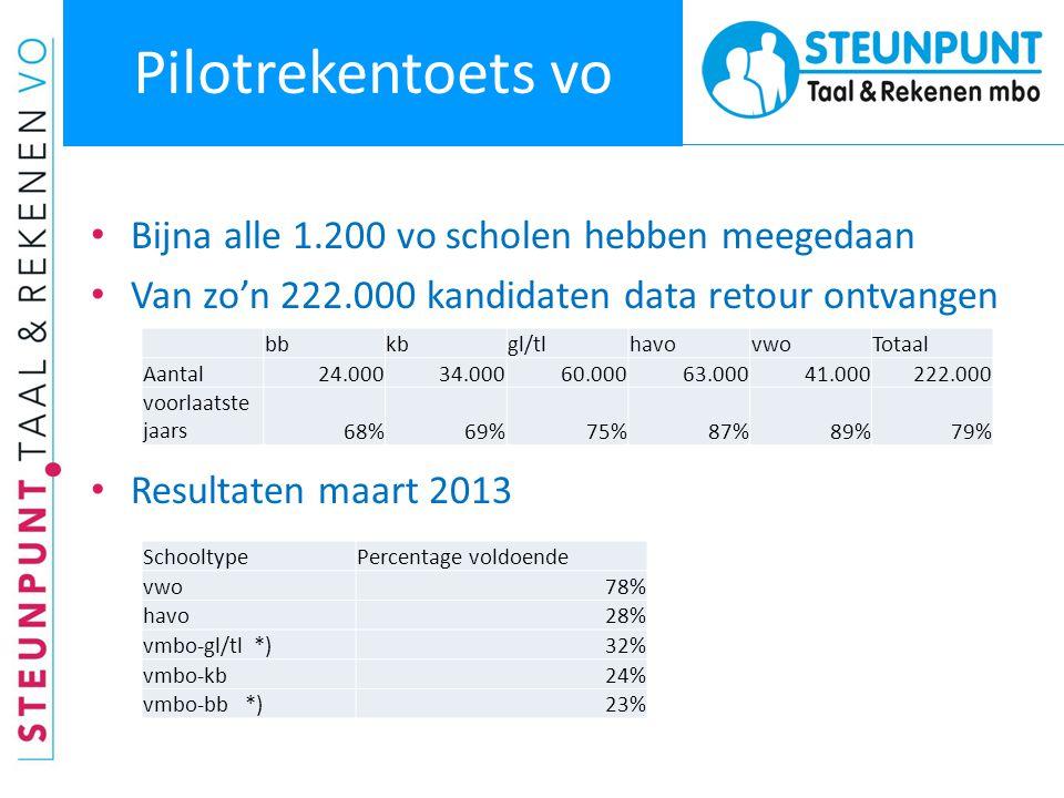 Pilotrekentoets vo • Bijna alle 1.200 vo scholen hebben meegedaan • Van zo'n 222.000 kandidaten data retour ontvangen • Resultaten maart 2013 Schoolty