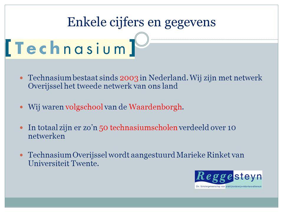 Enkele cijfers en gegevens  Technasium bestaat sinds 2003 in Nederland. Wij zijn met netwerk Overijssel het tweede netwerk van ons land  Wij waren v