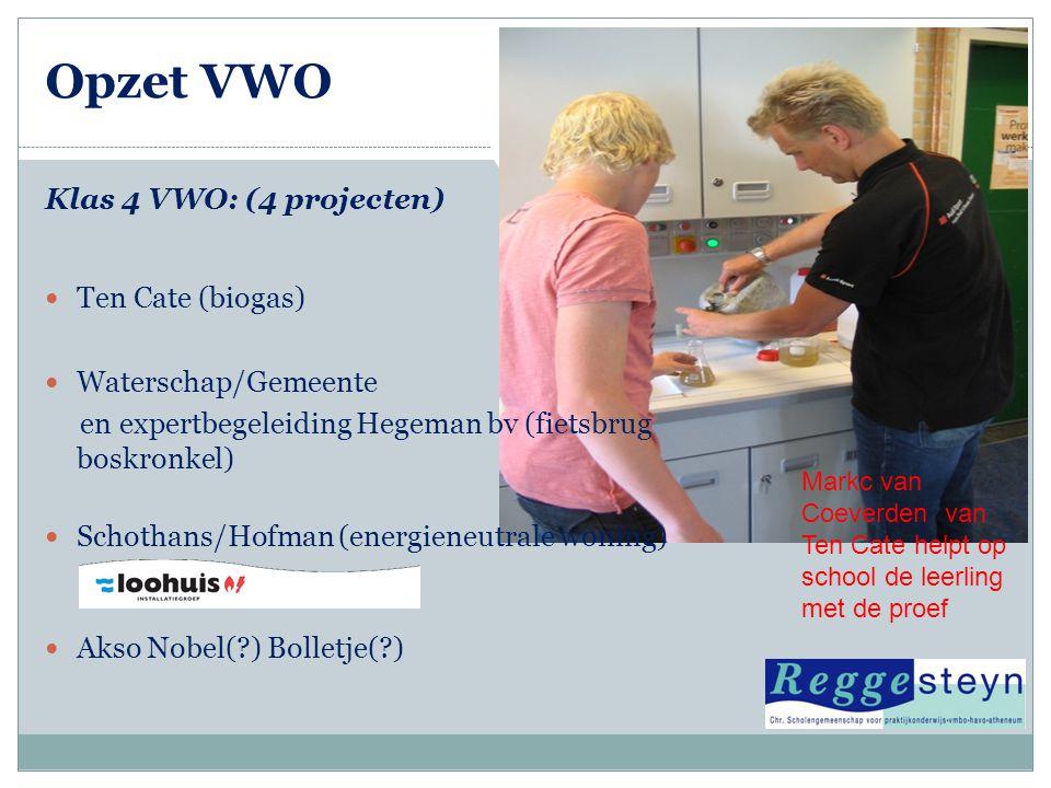 Opzet VWO Klas 4 VWO: (4 projecten)  Ten Cate (biogas)  Waterschap/Gemeente en expertbegeleiding Hegeman bv (fietsbrug boskronkel)  Schothans/Hofma