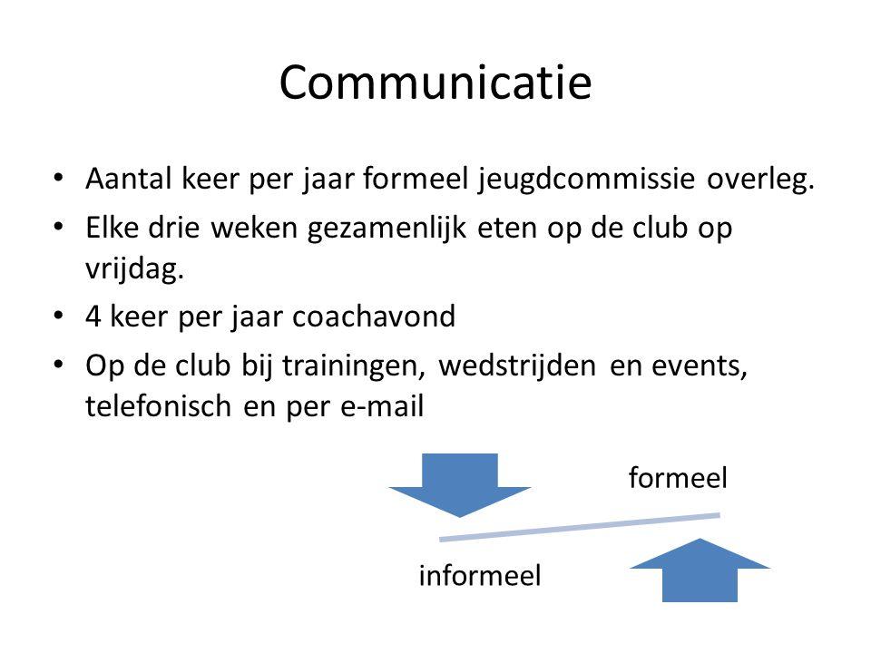 Communicatie • Aantal keer per jaar formeel jeugdcommissie overleg.