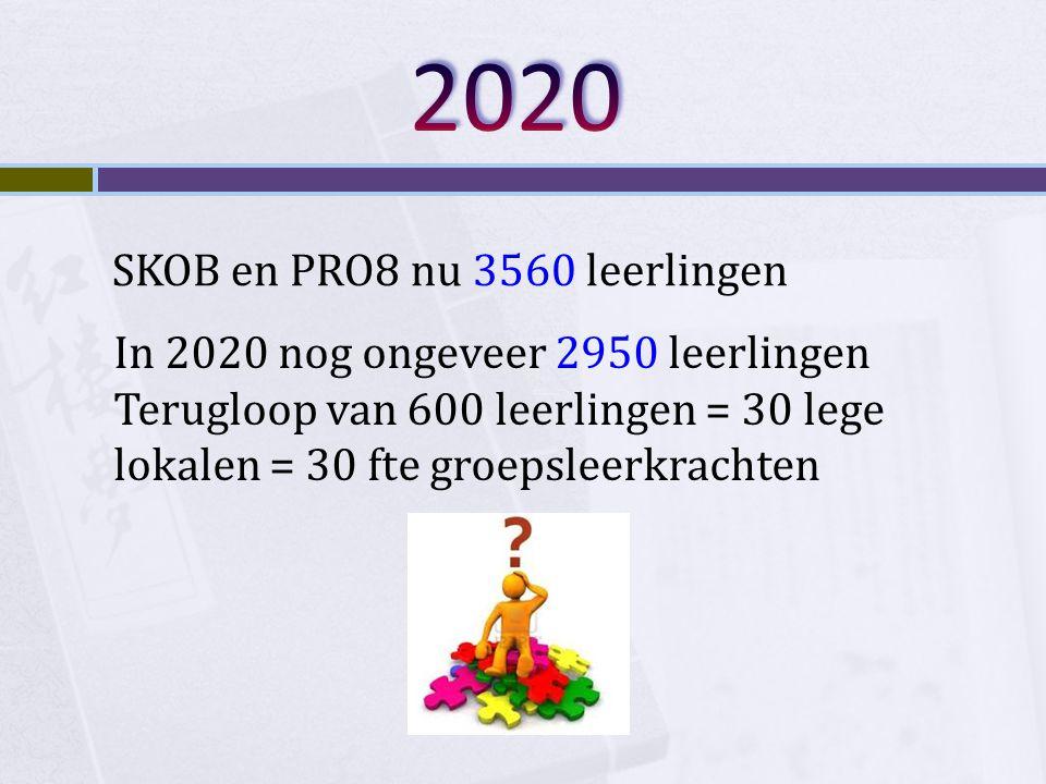 SKOB en PRO8 nu 3560 leerlingen In 2020 nog ongeveer 2950 leerlingen Terugloop van 600 leerlingen = 30 lege lokalen = 30 fte groepsleerkrachten