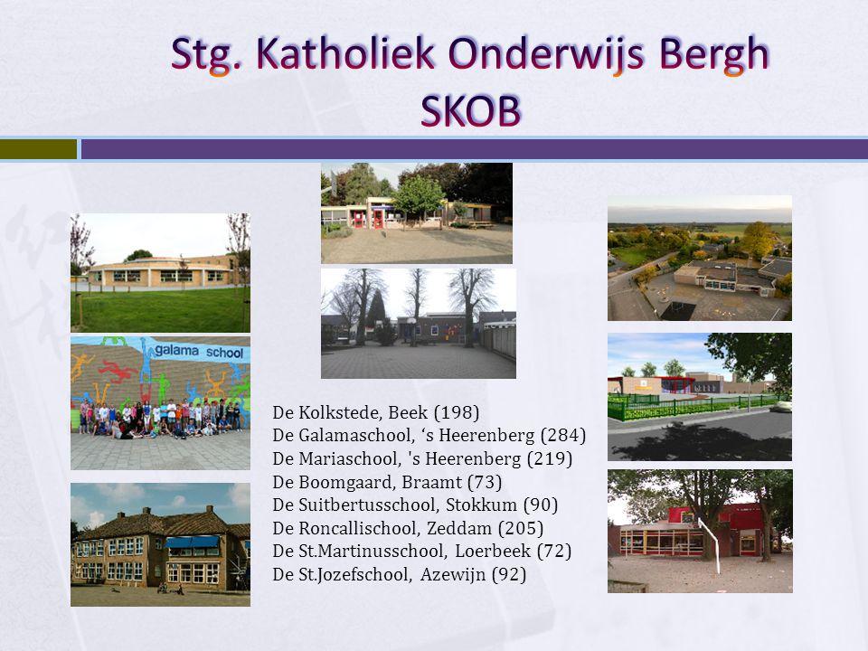 De Kolkstede, Beek (198) De Galamaschool, 's Heerenberg (284) De Mariaschool, 's Heerenberg (219) De Boomgaard, Braamt (73) De Suitbertusschool, Stokk