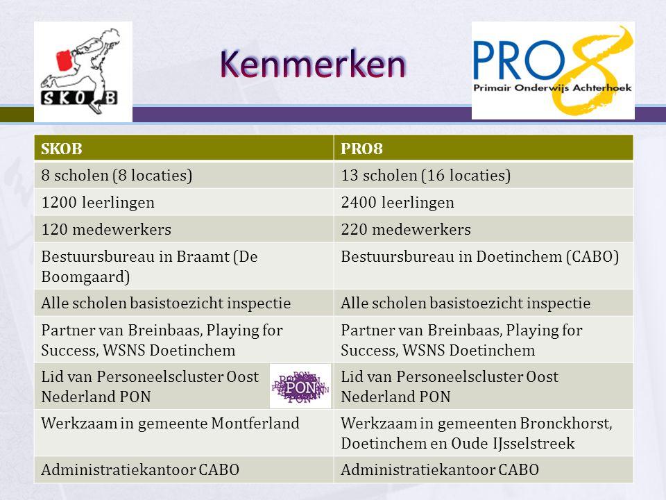 SKOBPRO8 8 scholen (8 locaties)13 scholen (16 locaties) 1200 leerlingen2400 leerlingen 120 medewerkers220 medewerkers Bestuursbureau in Braamt (De Boo