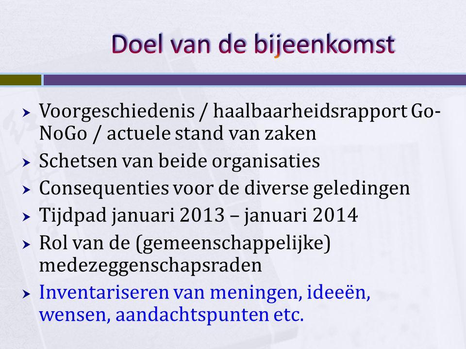  Voorgeschiedenis / haalbaarheidsrapport Go- NoGo / actuele stand van zaken  Schetsen van beide organisaties  Consequenties voor de diverse geledin