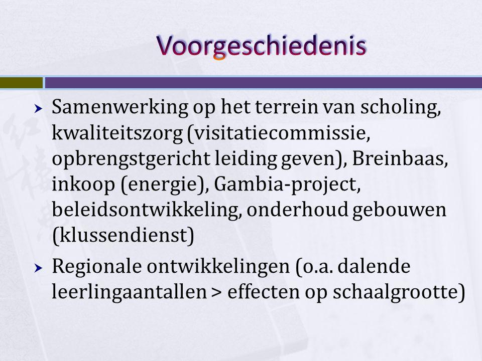  Samenwerking op het terrein van scholing, kwaliteitszorg (visitatiecommissie, opbrengstgericht leiding geven), Breinbaas, inkoop (energie), Gambia-p