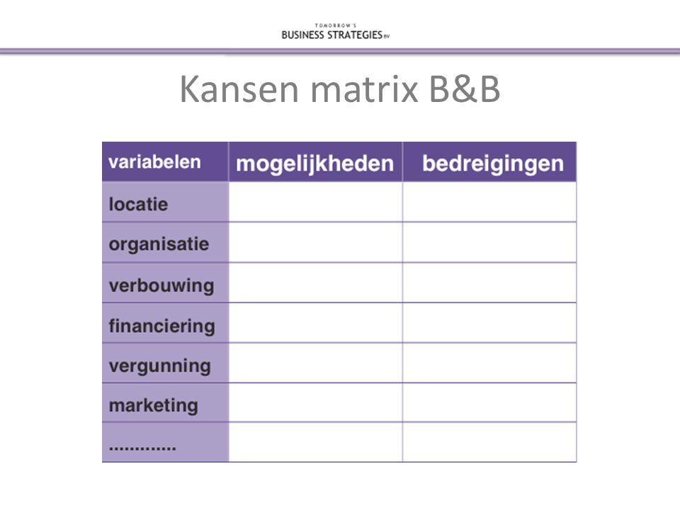 Kansen matrix B&B
