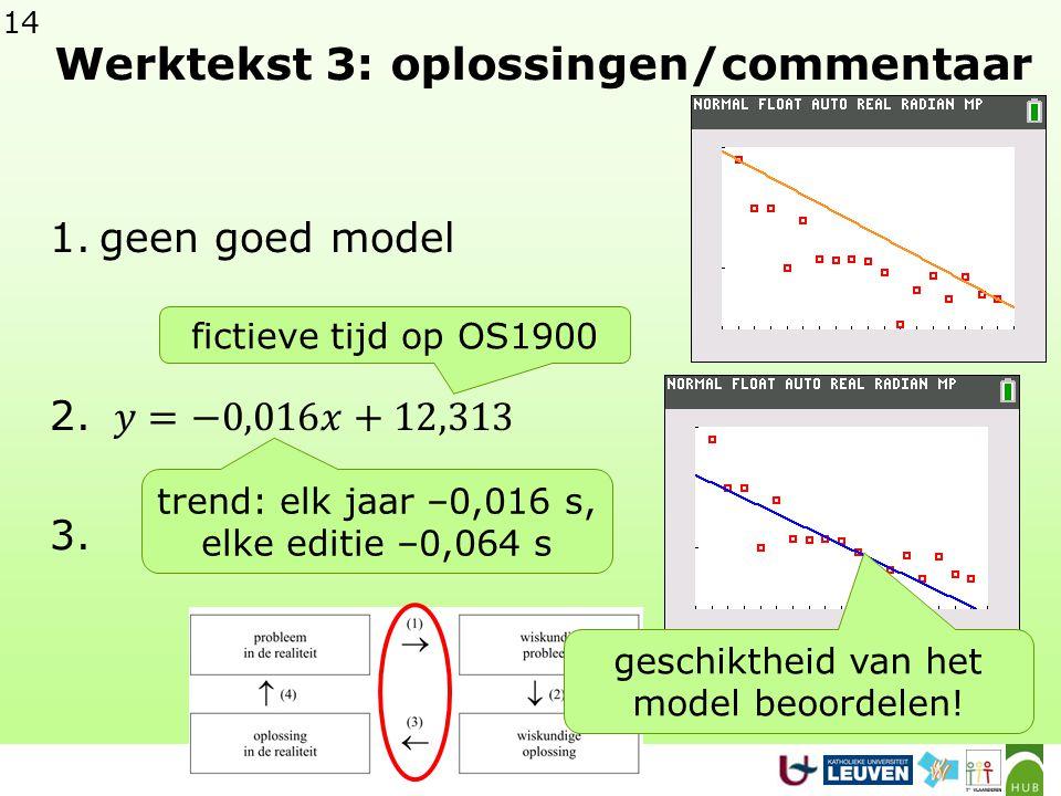 14 Werktekst 3: oplossingen/commentaar trend: elk jaar –0,016 s, elke editie –0,064 s fictieve tijd op OS1900 geschiktheid van het model beoordelen!
