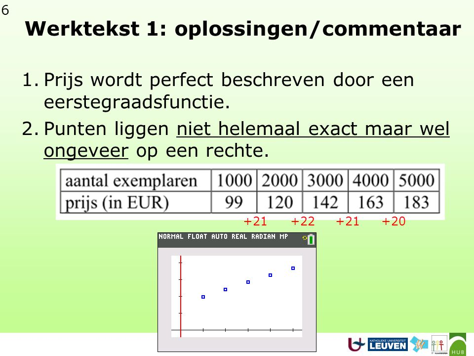 6 Werktekst 1: oplossingen/commentaar 1.Prijs wordt perfect beschreven door een eerstegraadsfunctie.
