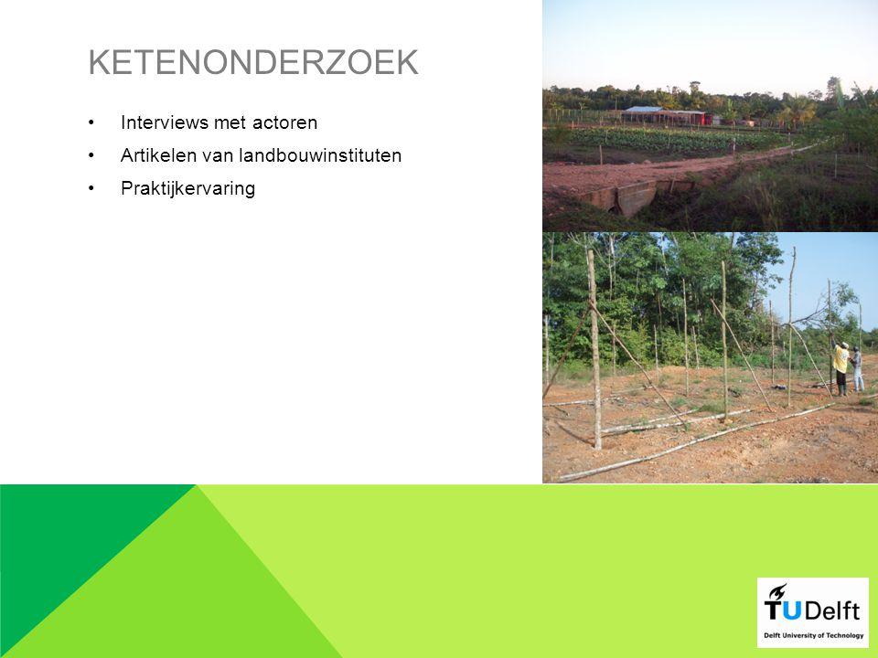 KETENONDERZOEK •Interviews met actoren •Artikelen van landbouwinstituten •Praktijkervaring