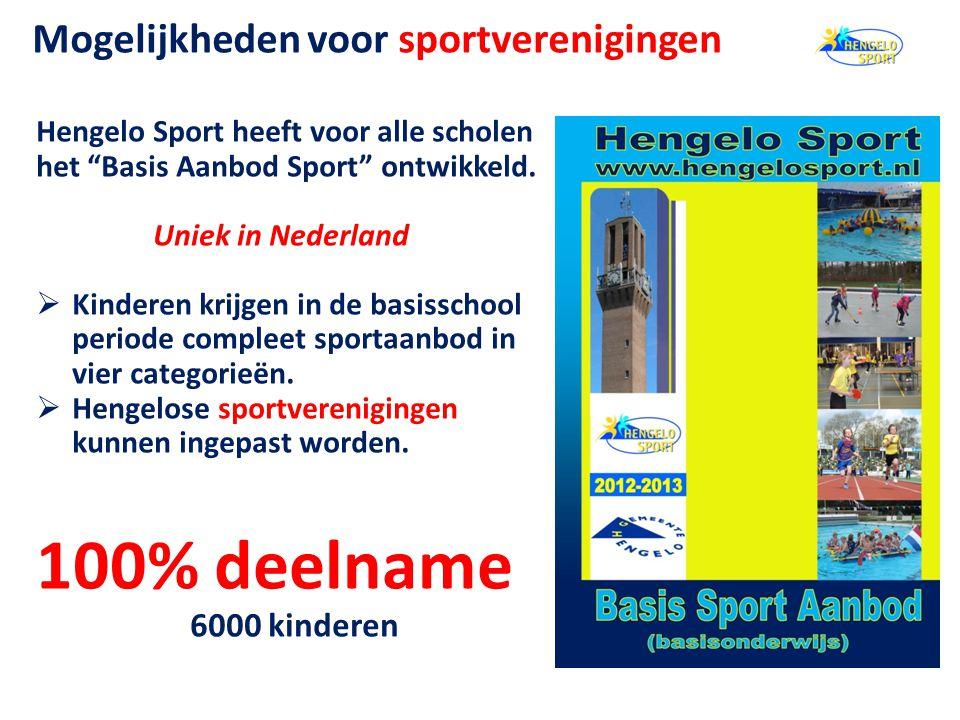 Hengelo Sport heeft voor alle scholen het Basis Aanbod Sport ontwikkeld.