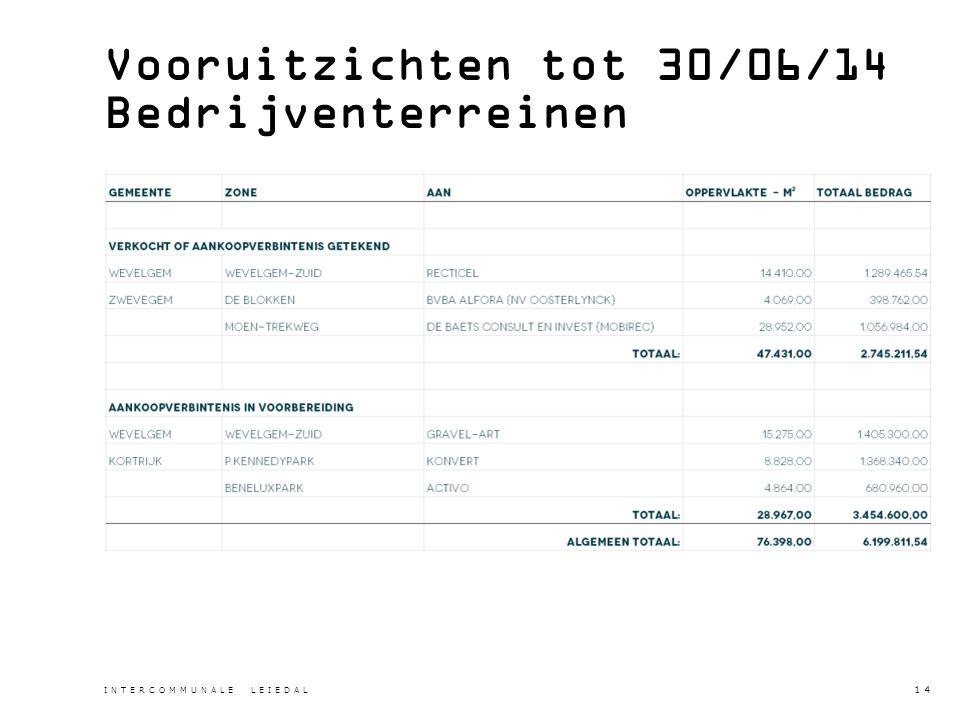 Vooruitzichten tot 30/06/14 Bedrijventerreinen INTERCOMMUNALE LEIEDAL 14