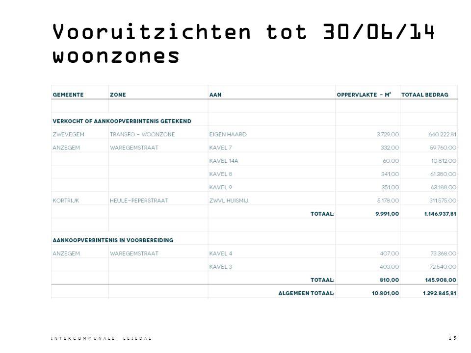 Vooruitzichten tot 30/06/14 woonzones INTERCOMMUNALE LEIEDAL 15