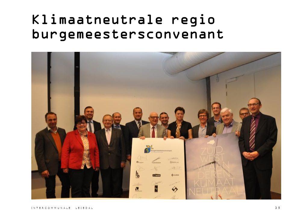 Klimaatneutrale regio burgemeestersconvenant INTERCOMMUNALE LEIEDAL 35