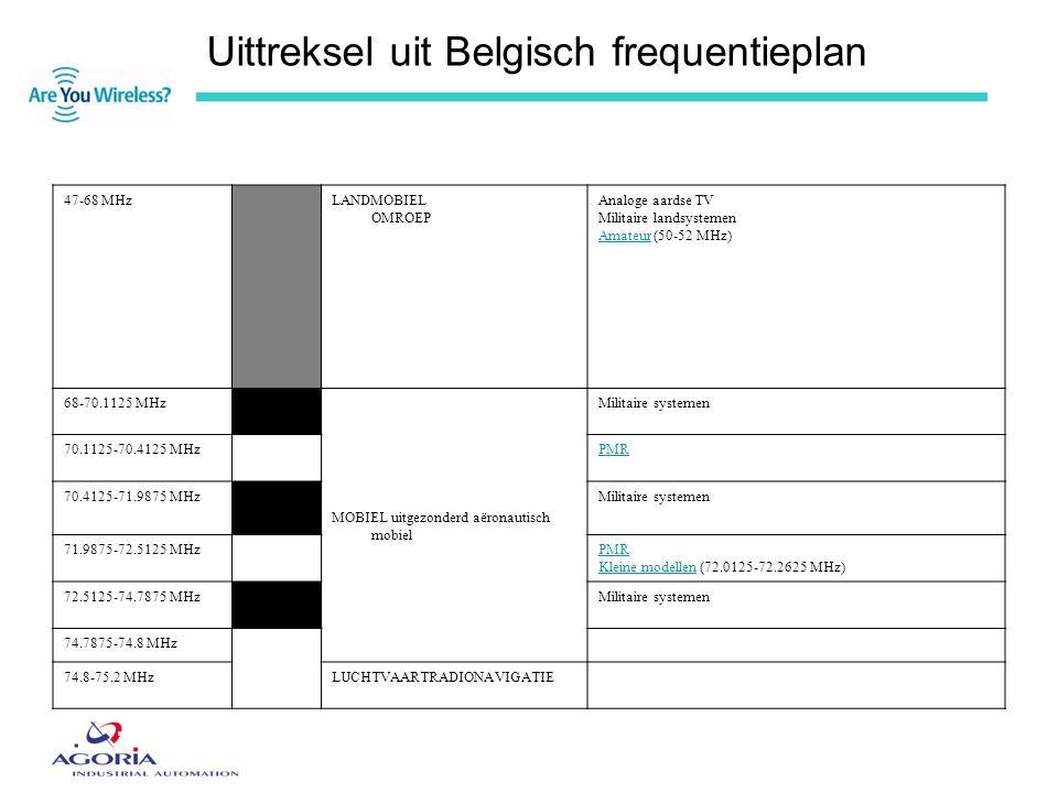 Uittreksel uit Belgisch frequentieplan 47-68 MHz LANDMOBIEL OMROEP Analoge aardse TV Militaire landsystemen AmateurAmateur (50-52 MHz) 68-70.1125 MHz