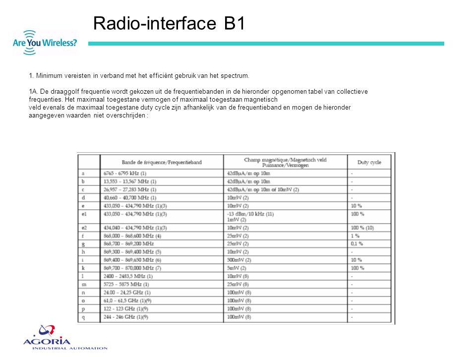 Radio-interface B1 1. Minimum vereisten in verband met het efficiènt gebruik van het spectrum. 1A. De draaggolf frequentie wordt gekozen uit de freque