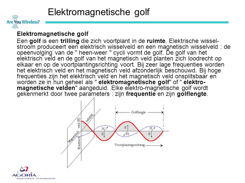 Elektromagnetische golf Een golf is een trilling die zich voortplant in de ruimte. Elektrische wissel- stroom produceert een elektrisch wisselveld en
